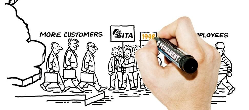 SITA UK Explainer Video